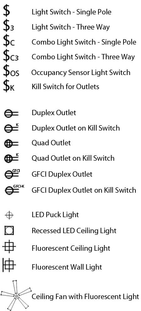 ceiling mounted outlet symbol