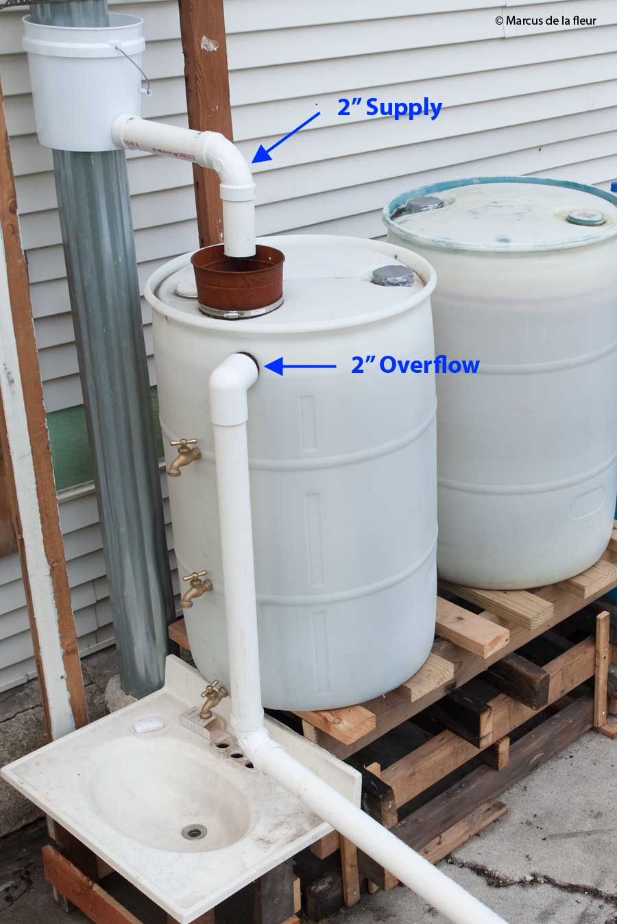 Rain Barrels Are Often Placed Right Next To The House A Downspout Have Plan On How Divert Overflow Safe Distance Away From