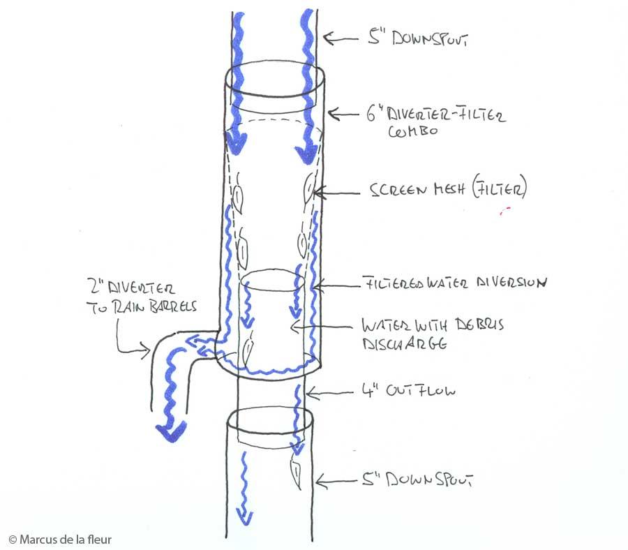rain-barrels-10