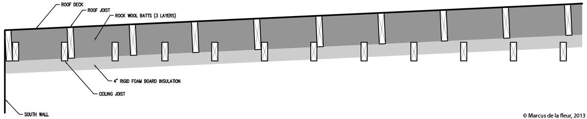 attic-06