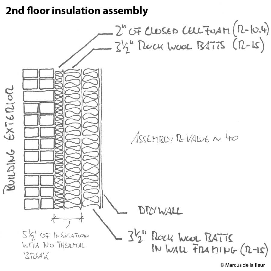 insulation-section-11
